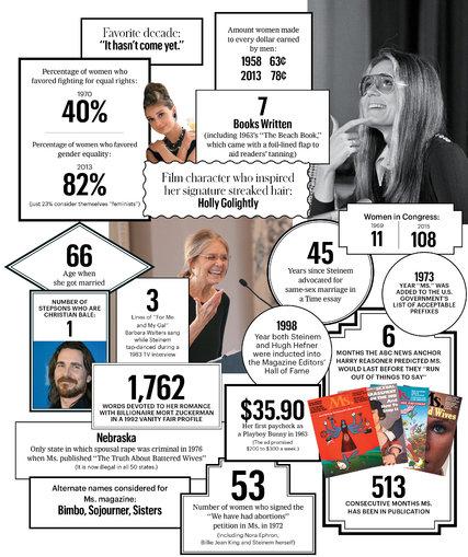 Gloria Infographic