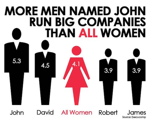 Change-your-name-to-John