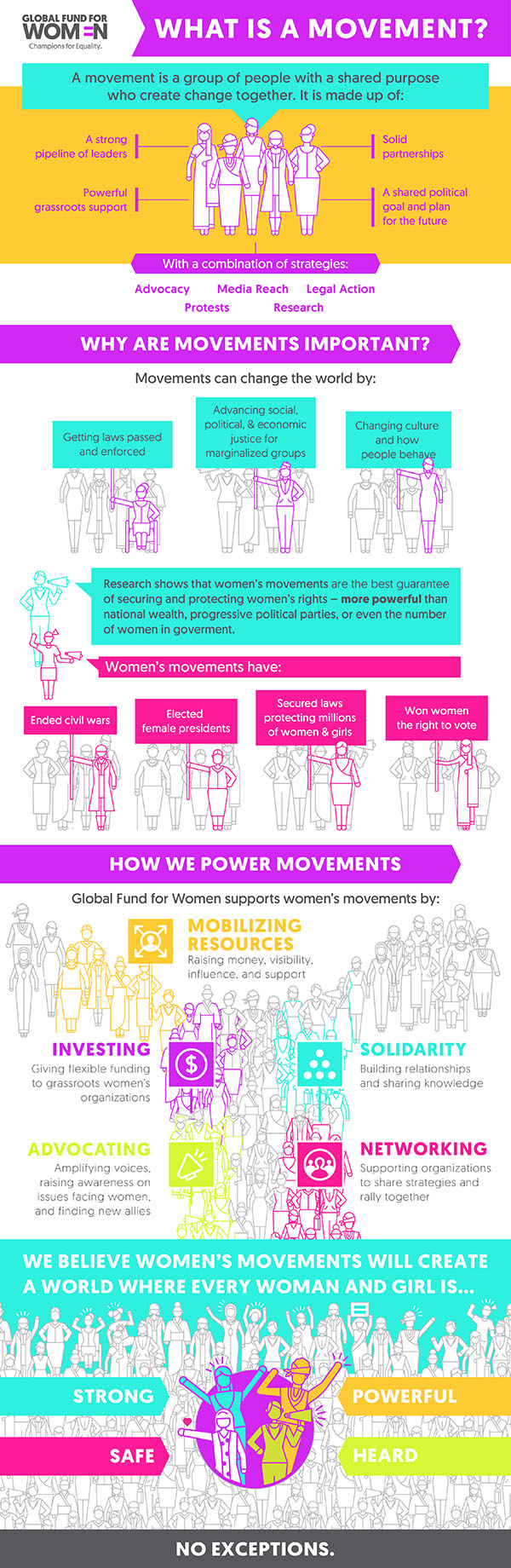 movement infographic